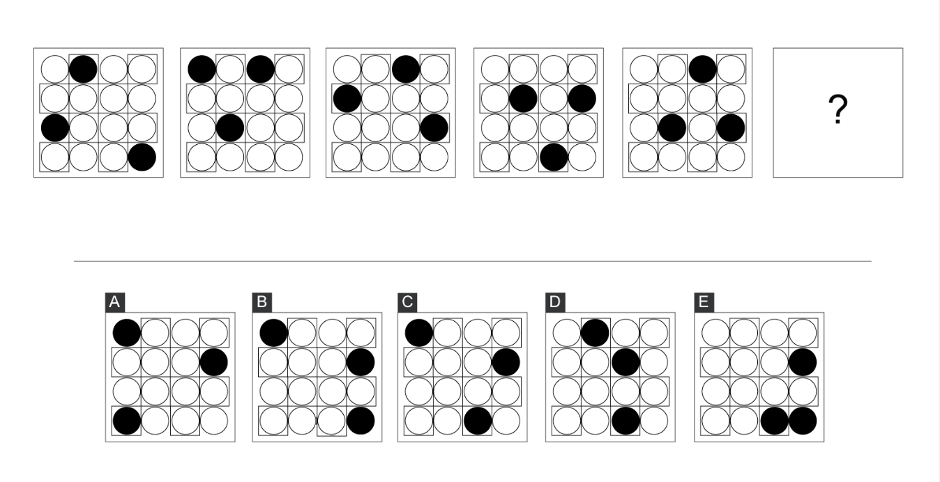 Abstract reasoning visual overload eu training - European personnel selection office epso ...
