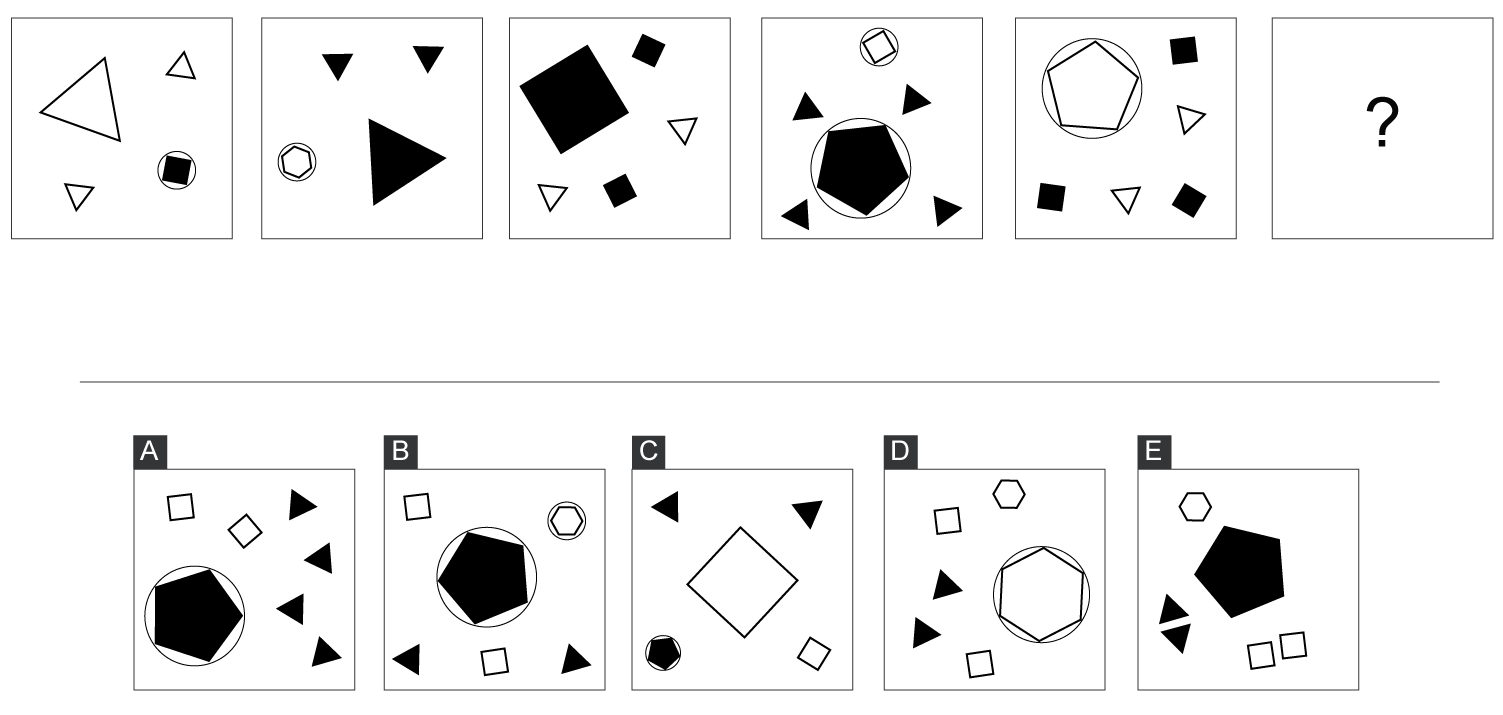 Abstract Reasoning - The Three Stages of Quickly Finding the Right Answer